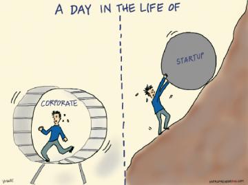 Corporate Startup